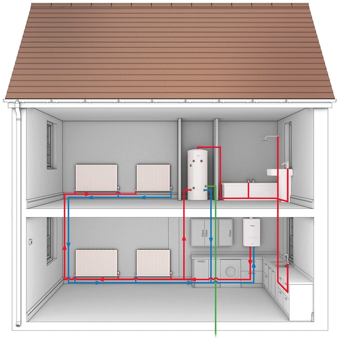 Boiler Installation - choosing a boiler - APH Plumbing & Heating